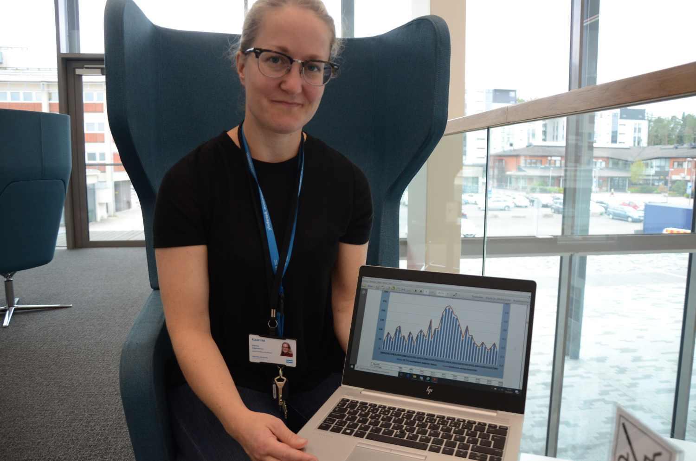 Kvinna som håller upp en datorskärm.