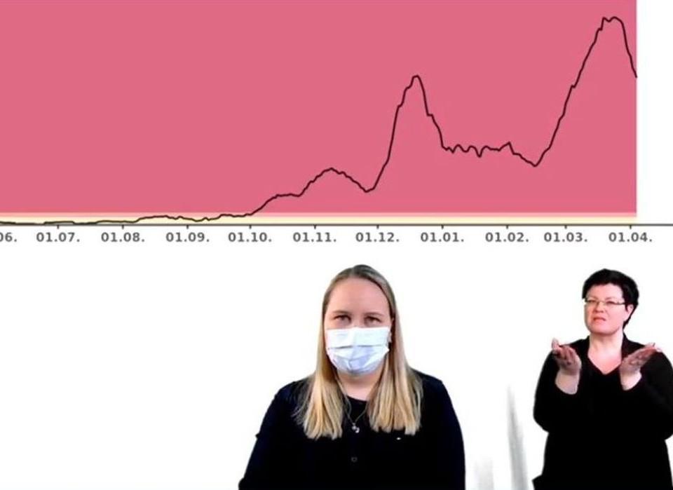 två kvinnor och en graf